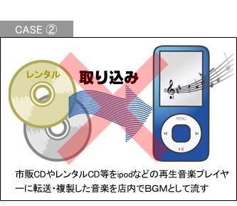 CASE2 市販CDやレンタルCD等をipodなどの再生音楽プレイヤーに転送・複製した音楽を店内でBGMとして流す