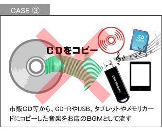 CASE3 市販CD等から、CD-RやUSB、タブレットやメモリカードにコピーした音楽をお店のBGMとして流す