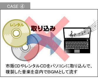 CASE4 市販CDやレンタルCDをパソコンに取り込んで、複製した音楽を店内でBGMとして流す